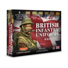 Acrylic colours Lifecolor for British uniforms CS41